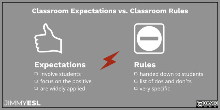 classroom expectations vs. rules